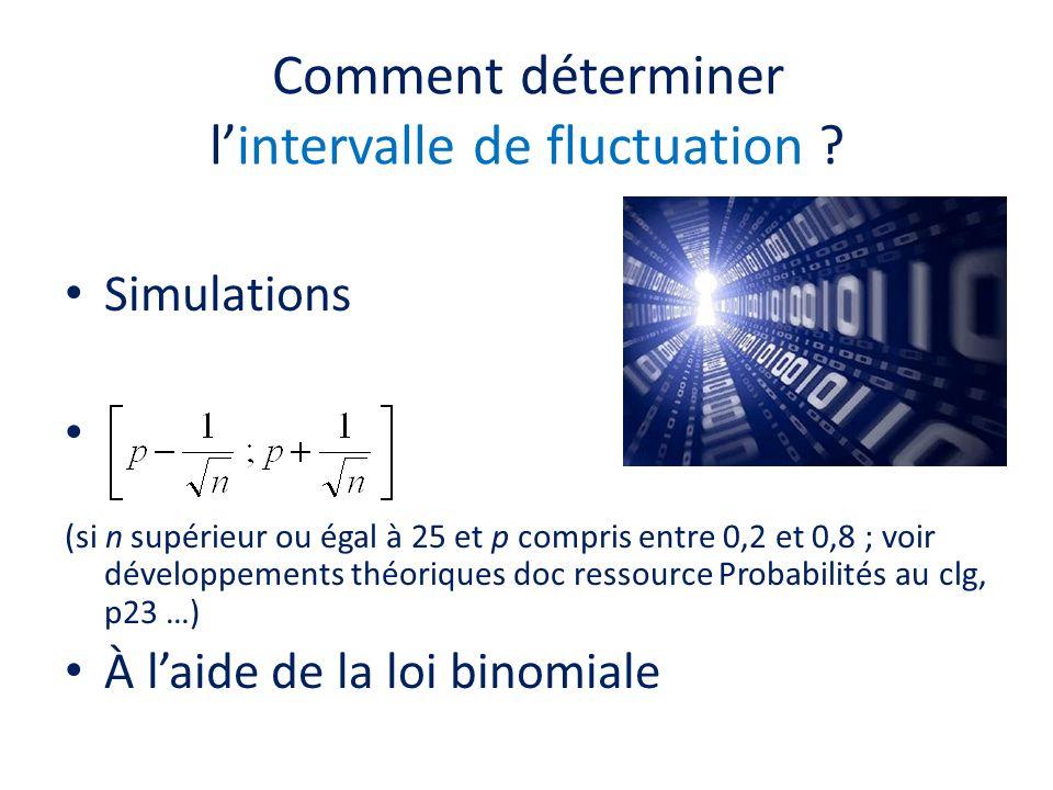 Comment déterminer l'intervalle de fluctuation