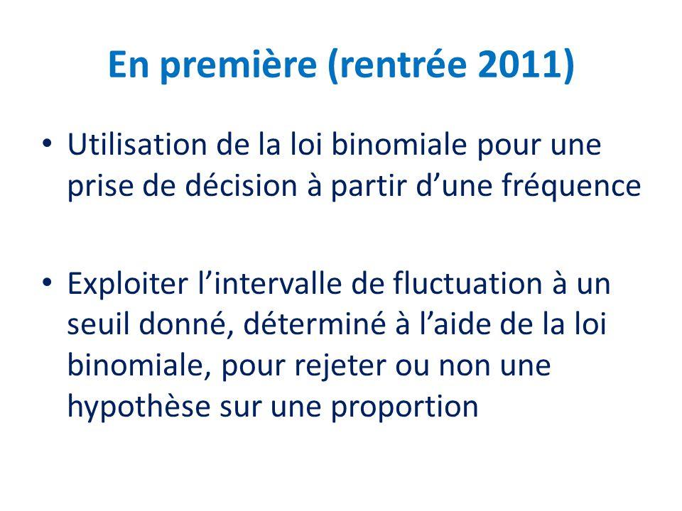 En première (rentrée 2011) Utilisation de la loi binomiale pour une prise de décision à partir d'une fréquence.