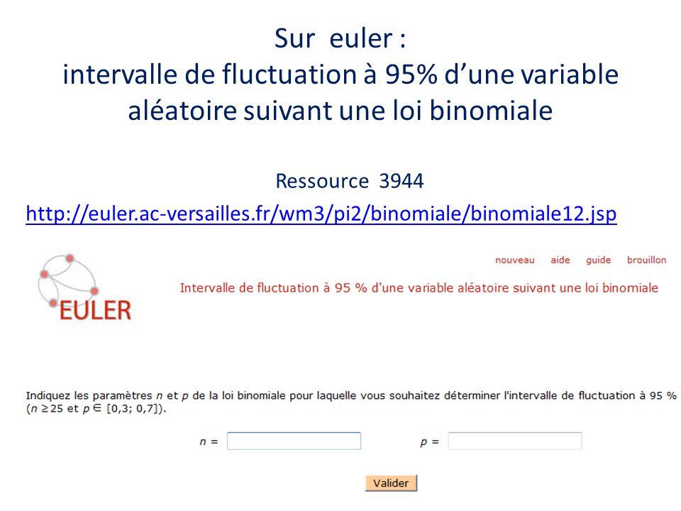 Sur euler : intervalle de fluctuation à 95% d'une variable aléatoire suivant une loi binomiale