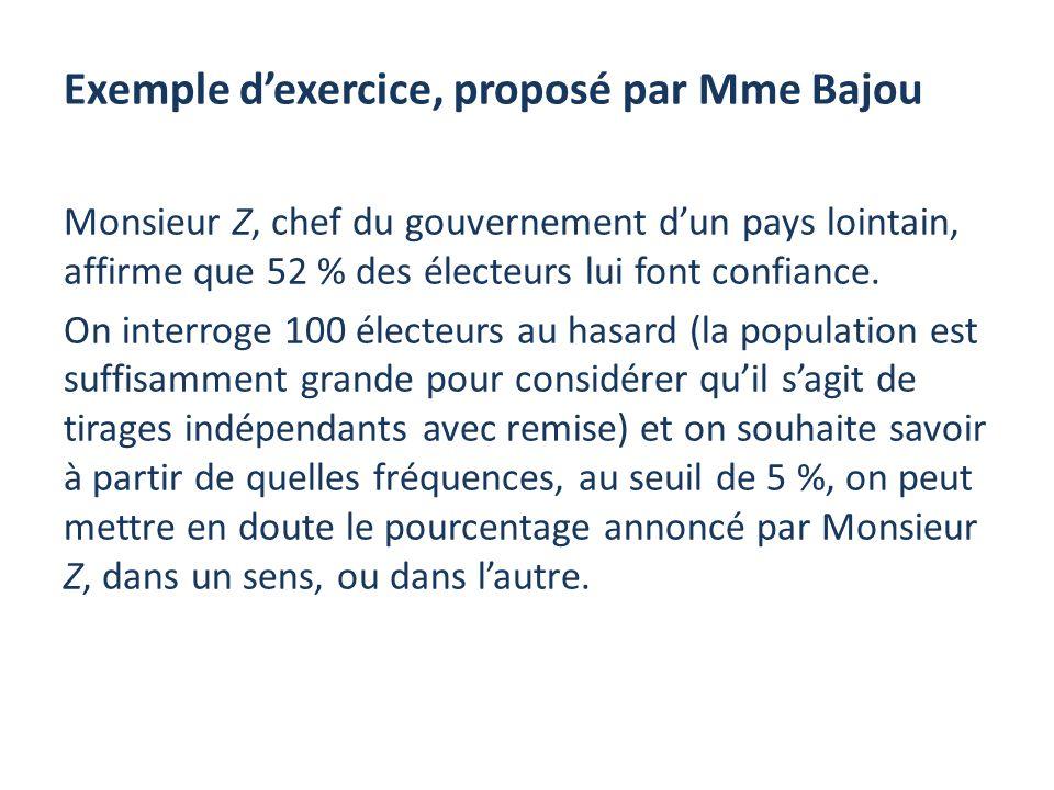 Exemple d'exercice, proposé par Mme Bajou