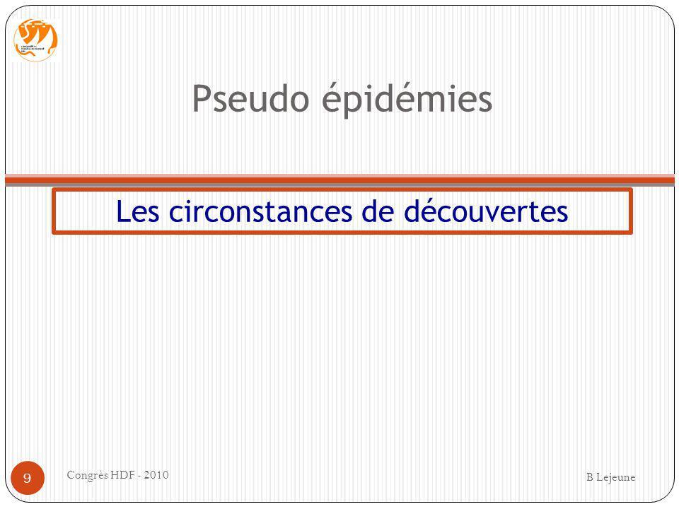 Les circonstances de découvertes