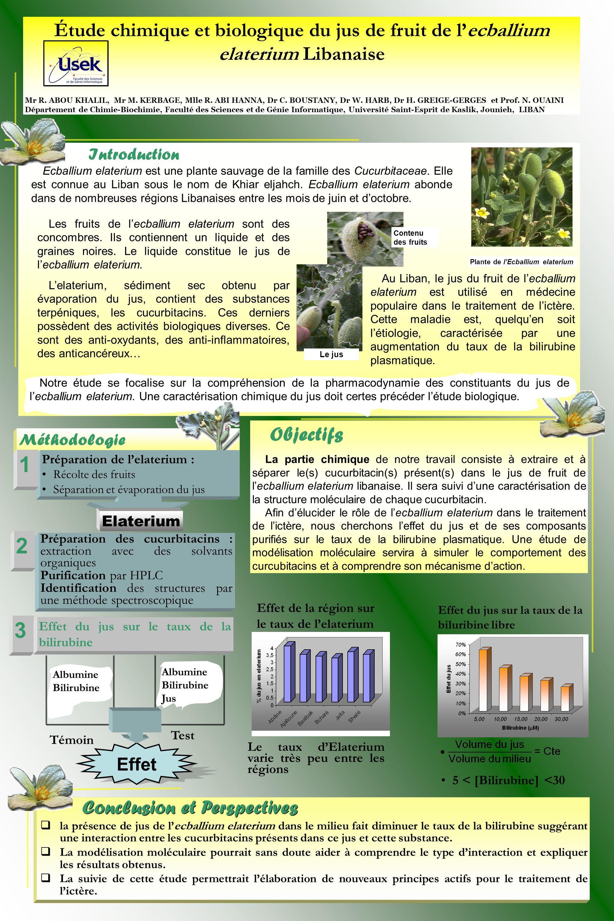 Étude chimique et biologique du jus de fruit de l'ecballium elaterium Libanaise