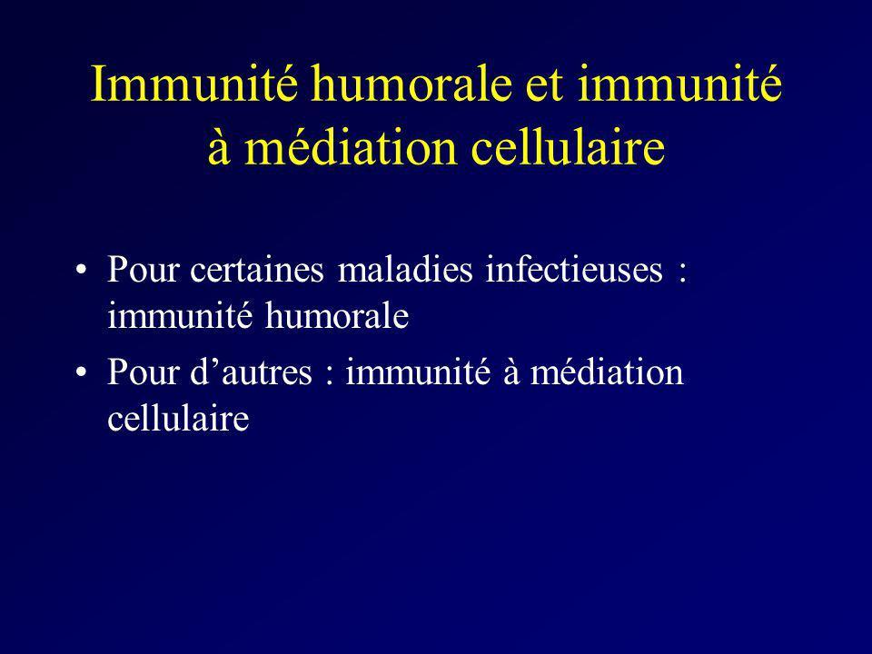Immunité humorale et immunité à médiation cellulaire