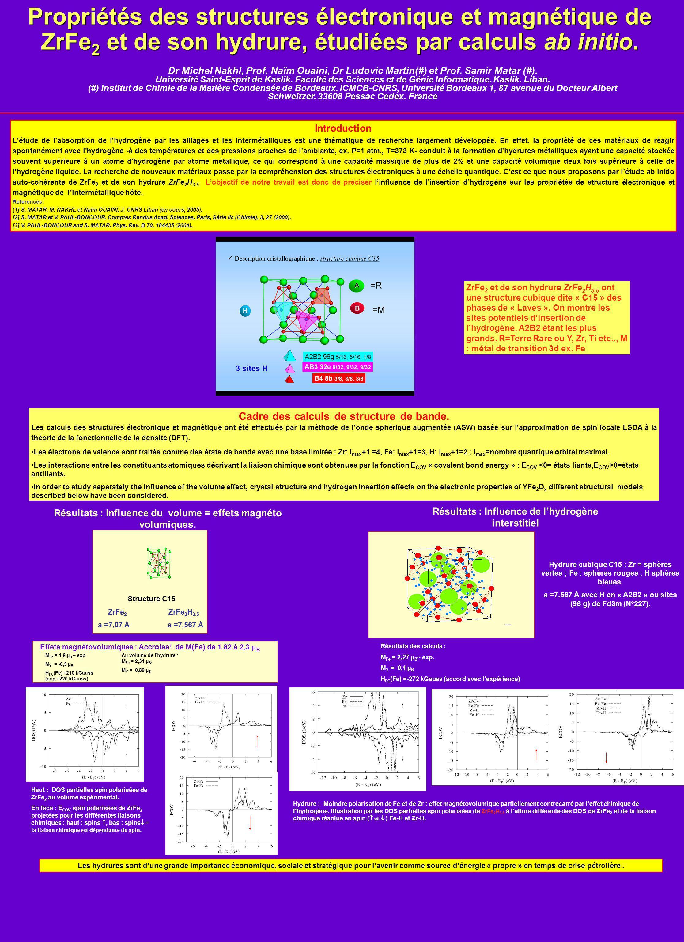 Propriétés des structures électronique et magnétique de ZrFe2 et de son hydrure, étudiées par calculs ab initio.