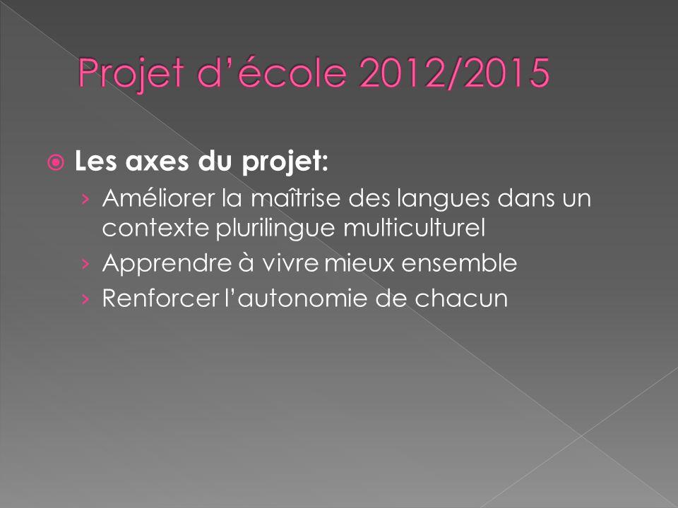 Projet d'école 2012/2015 Les axes du projet: