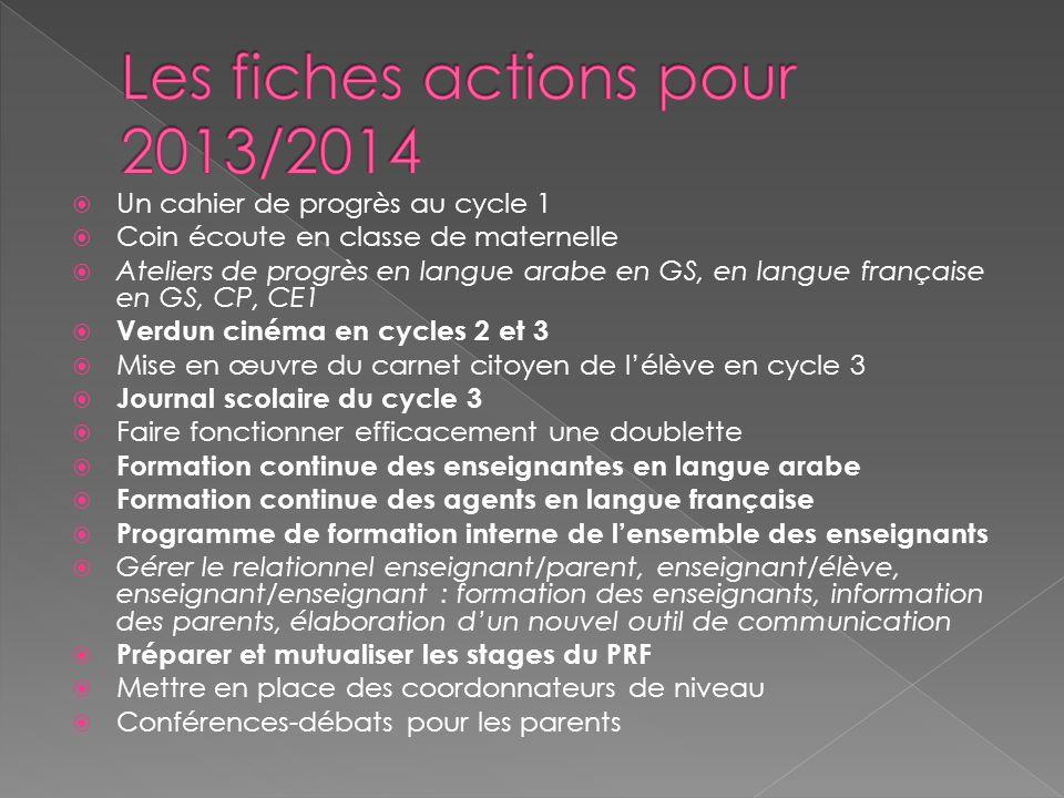 Les fiches actions pour 2013/2014