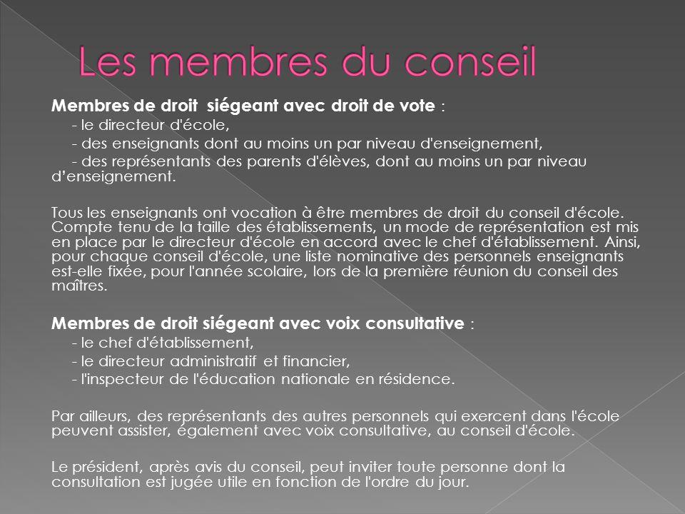 Les membres du conseil Membres de droit siégeant avec droit de vote :