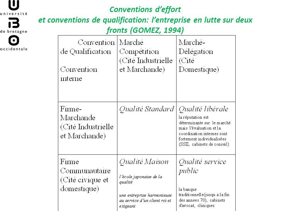 Conventions d'effort et conventions de qualification: l'entreprise en lutte sur deux fronts (GOMEZ, 1994)