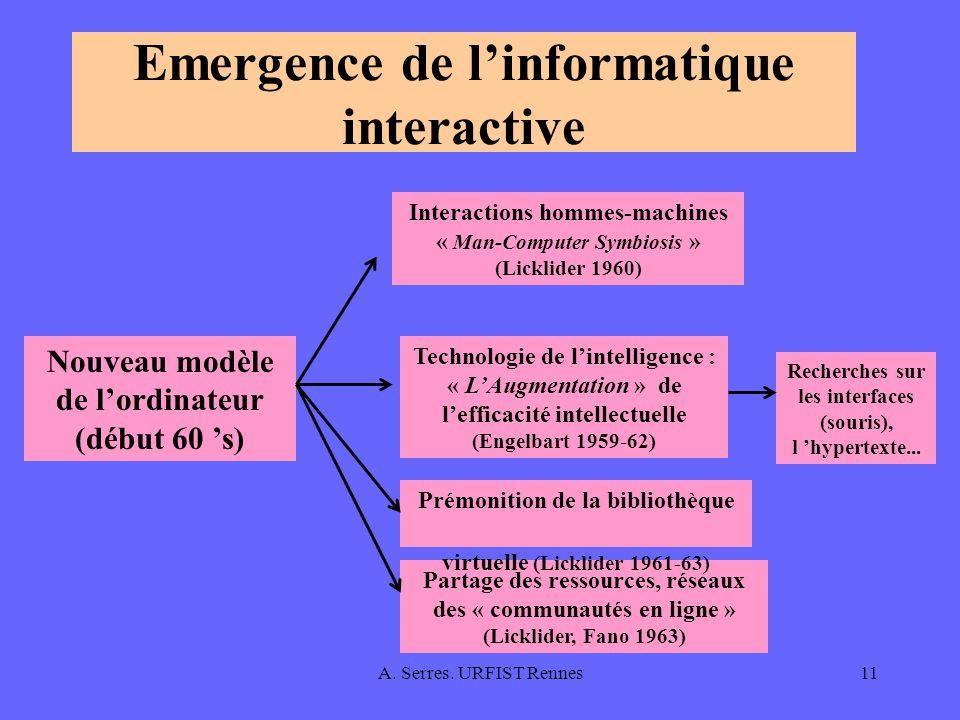 Emergence de l'informatique interactive
