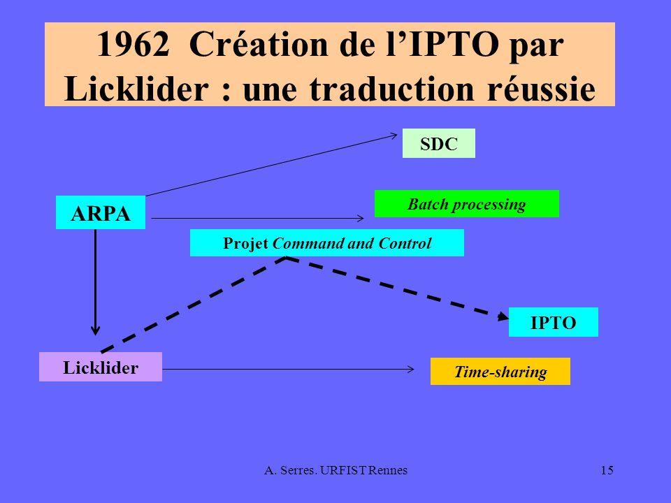 1962 Création de l'IPTO par Licklider : une traduction réussie