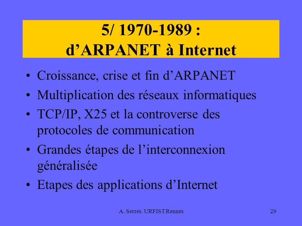 5/ 1970-1989 : d'ARPANET à Internet