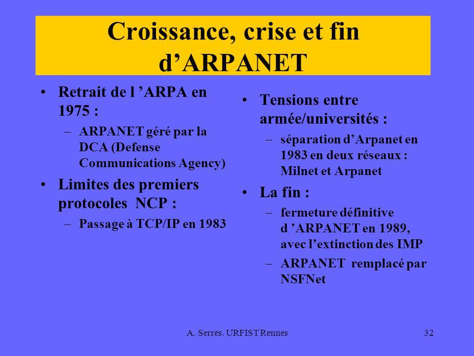 Croissance, crise et fin d'ARPANET