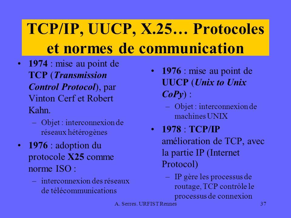 TCP/IP, UUCP, X.25… Protocoles et normes de communication