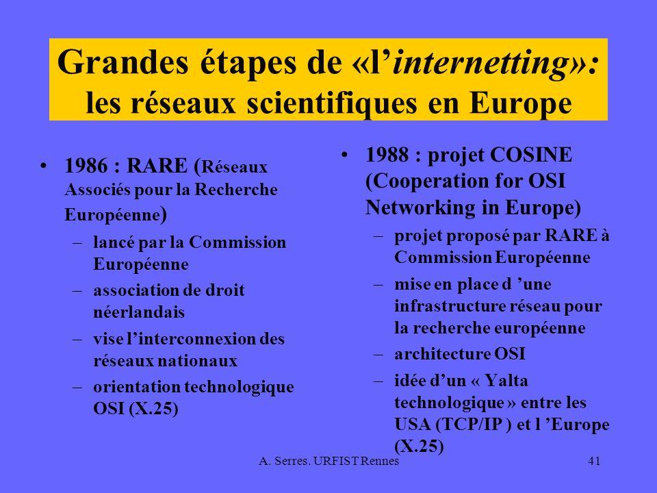 Grandes étapes de «l'internetting»: les réseaux scientifiques en Europe