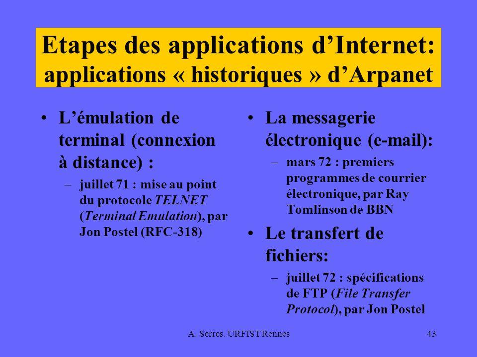 Etapes des applications d'Internet: applications « historiques » d'Arpanet