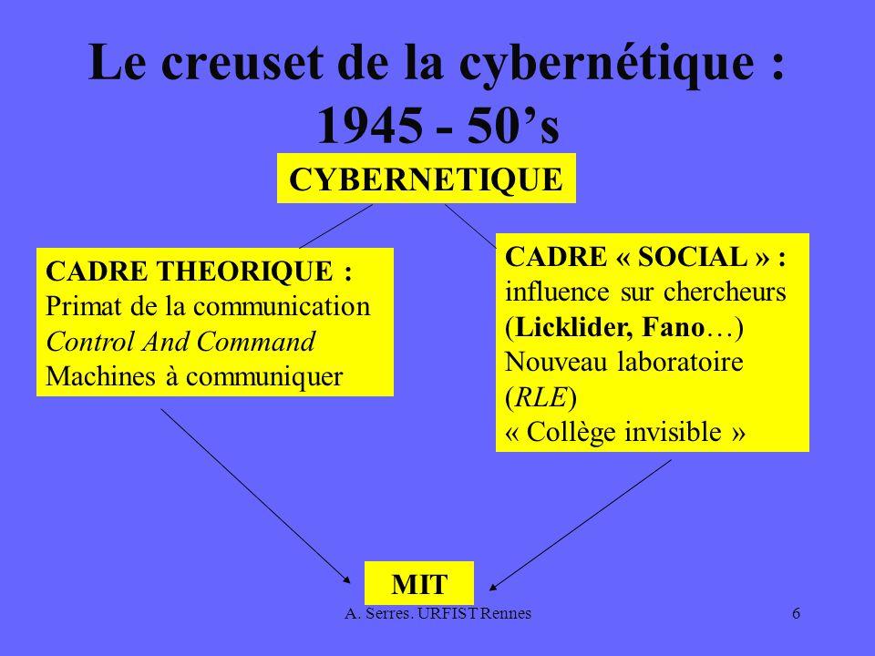 Le creuset de la cybernétique : 1945 - 50's
