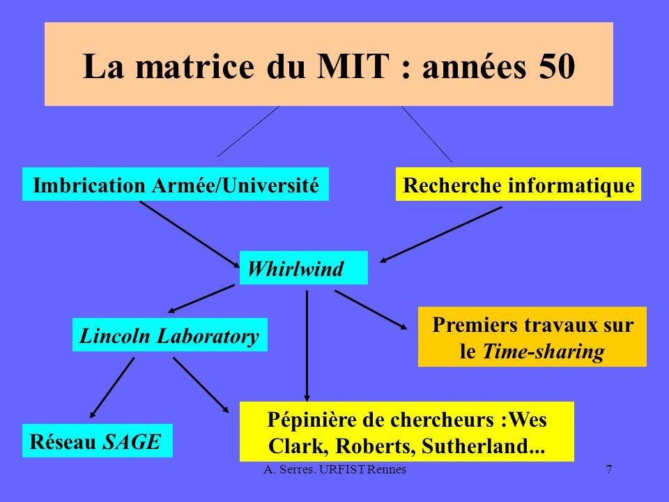 La matrice du MIT : années 50