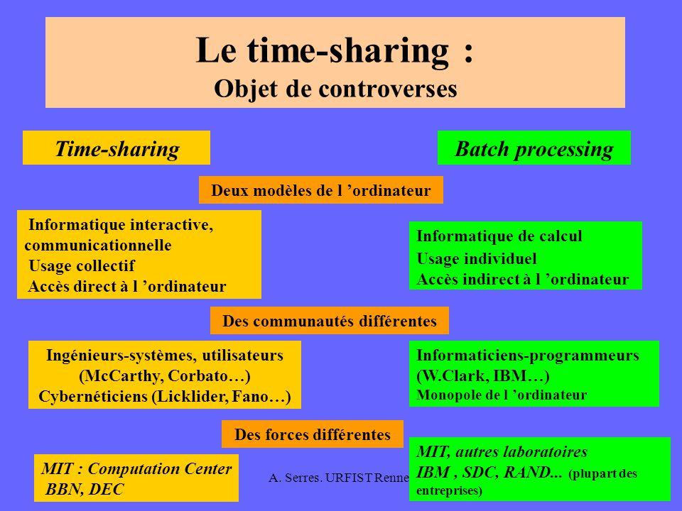 Le time-sharing : Objet de controverses