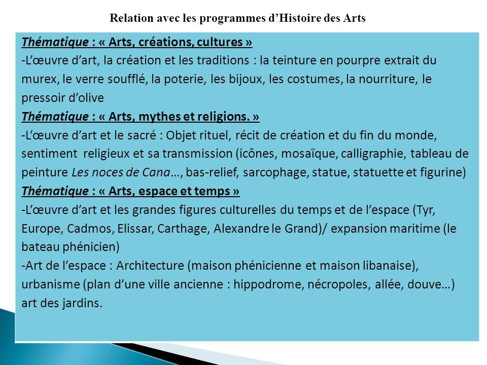 Relation avec les programmes d'Histoire des Arts