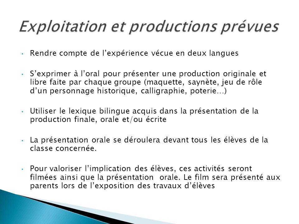 Exploitation et productions prévues