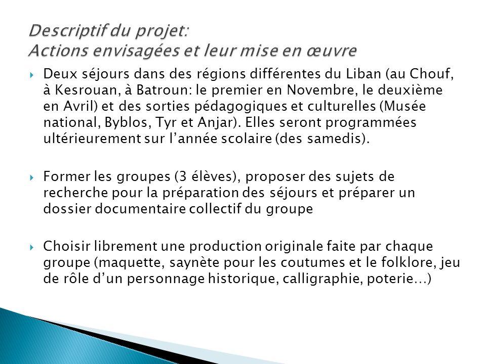 Descriptif du projet: Actions envisagées et leur mise en œuvre
