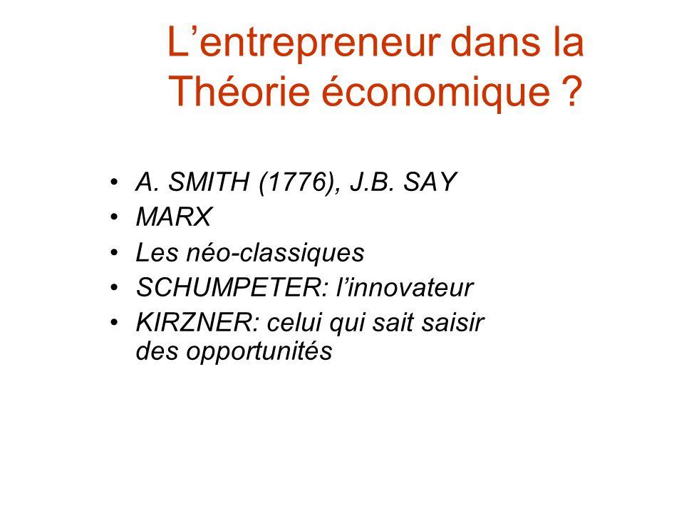 L'entrepreneur dans la Théorie économique