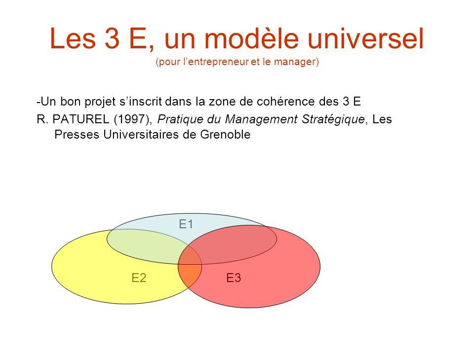 Les 3 E, un modèle universel (pour l'entrepreneur et le manager)
