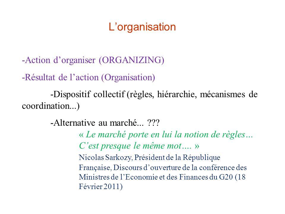 L'organisation -Action d'organiser (ORGANIZING)
