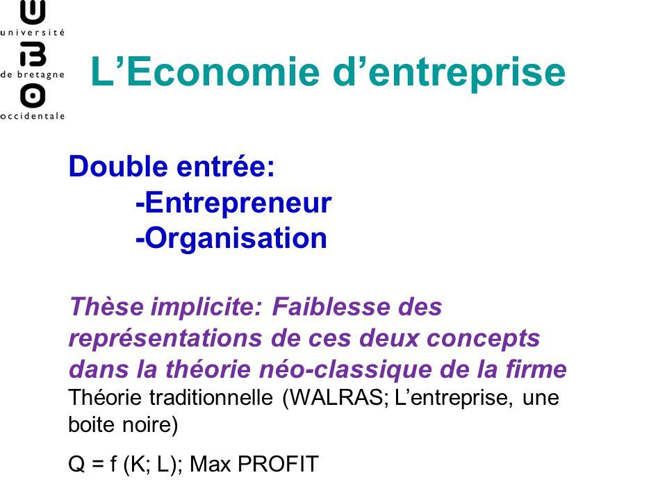 L'Economie d'entreprise