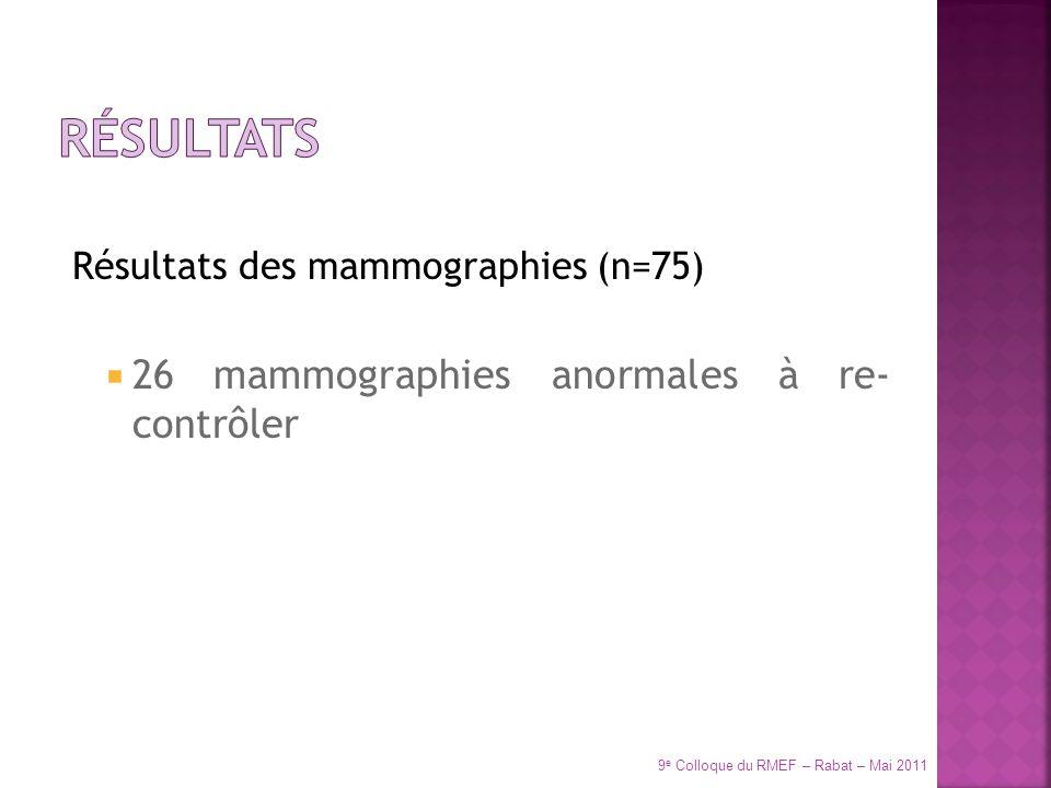 Résultats 26 mammographies anormales à re- contrôler