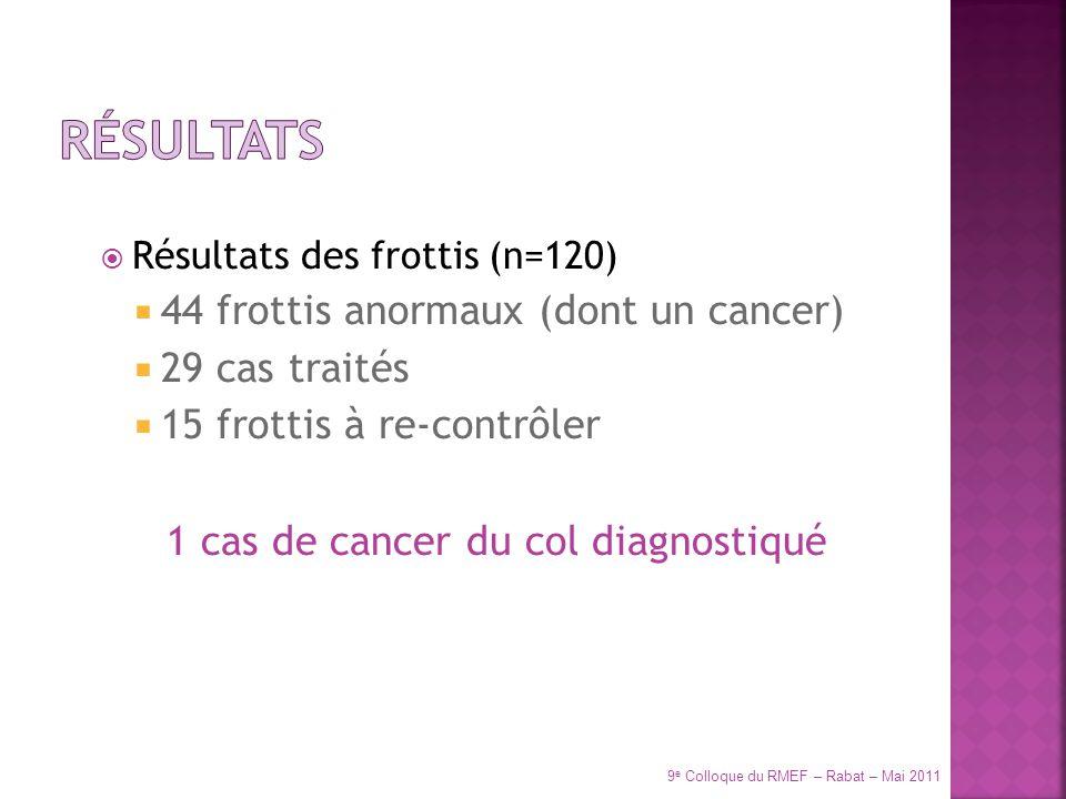 1 cas de cancer du col diagnostiqué