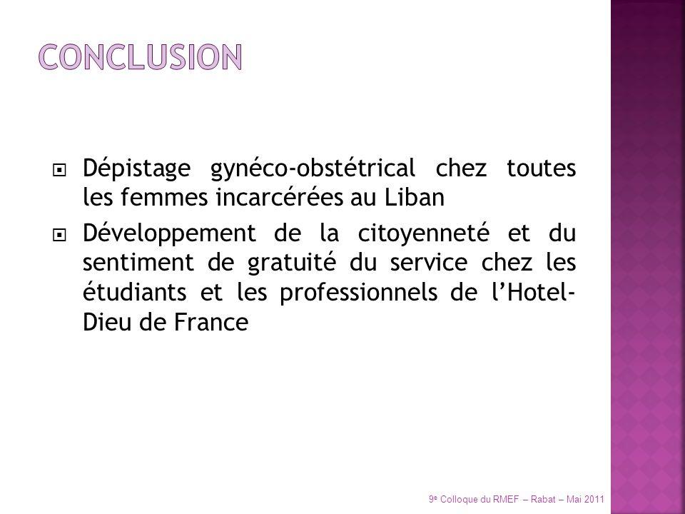 Conclusion Dépistage gynéco-obstétrical chez toutes les femmes incarcérées au Liban.