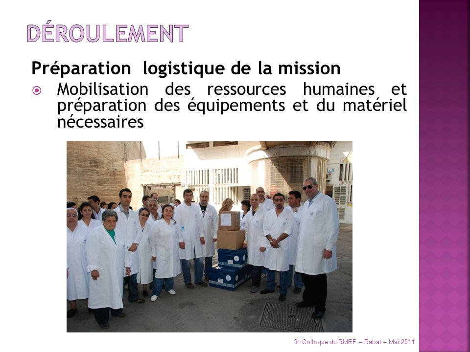Déroulement Préparation logistique de la mission