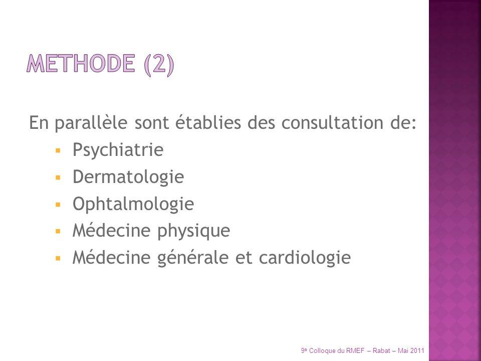 METHODE (2) En parallèle sont établies des consultation de: