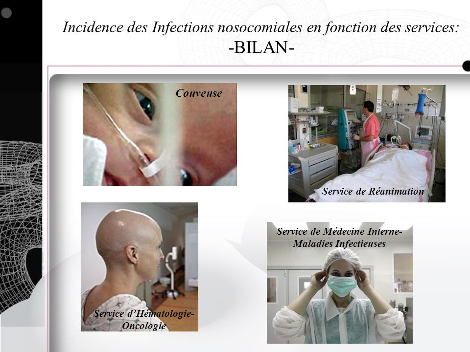 Incidence des Infections nosocomiales en fonction des services: