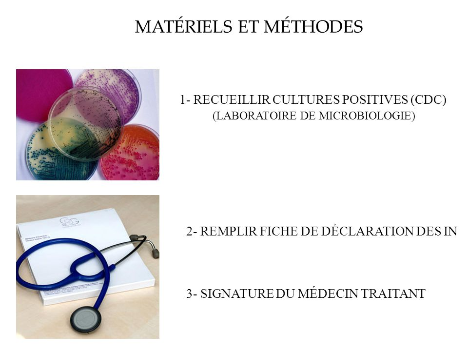 MATÉRIELS ET MÉTHODES 1- RECUEILLIR CULTURES POSITIVES (CDC) (LABORATOIRE DE MICROBIOLOGIE) 2- REMPLIR FICHE DE DÉCLARATION DES IN.