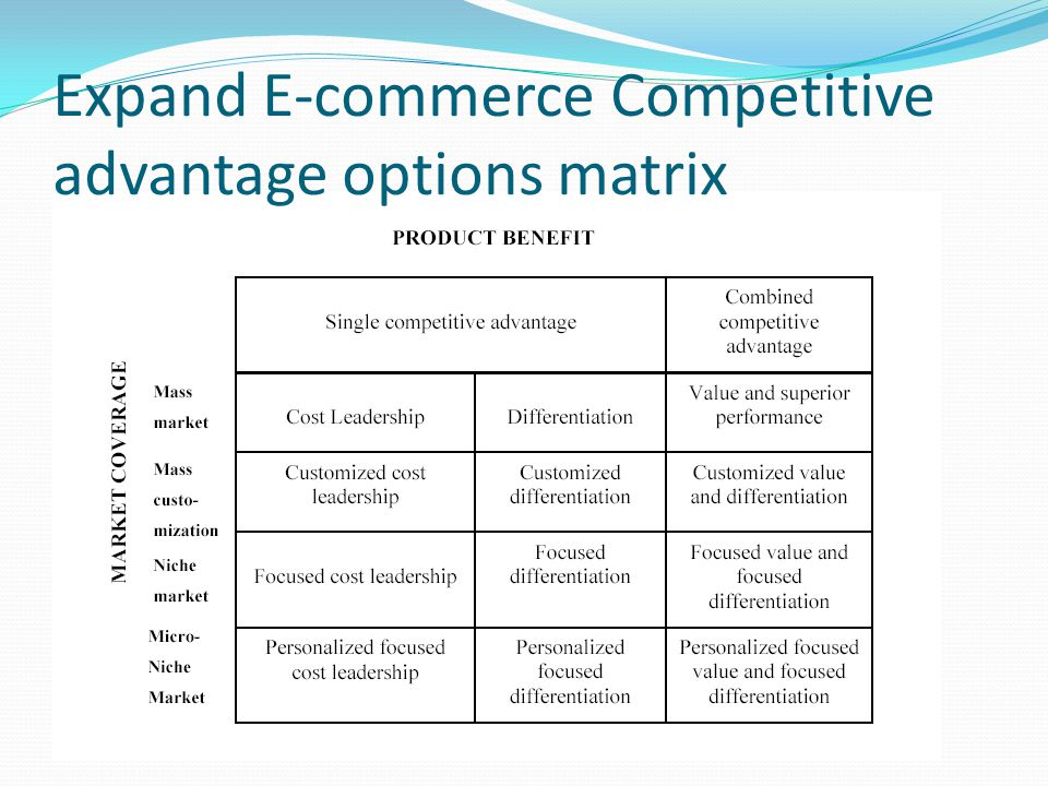 Expand E-commerce Competitive advantage options matrix