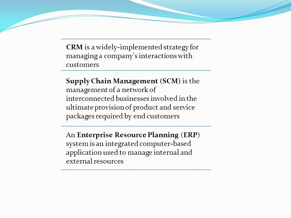 CRM is a widely-implemented strategy for managing a company s interactions with customers
