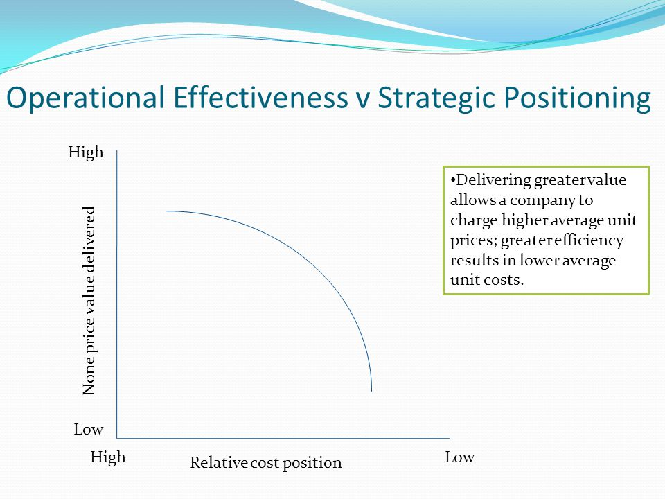 Operational Effectiveness v Strategic Positioning