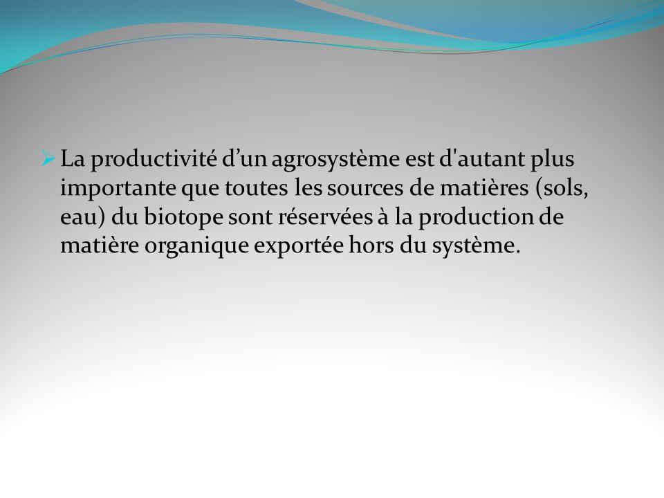 La productivité d'un agrosystème est d autant plus importante que toutes les sources de matières (sols, eau) du biotope sont réservées à la production de matière organique exportée hors du système.