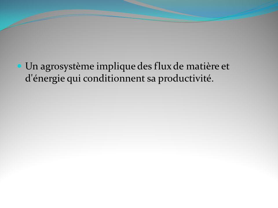 Un agrosystème implique des flux de matière et d énergie qui conditionnent sa productivité.