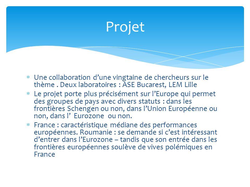 Projet Une collaboration d'une vingtaine de chercheurs sur le thème . Deux laboratoires : ASE Bucarest, LEM Lille.