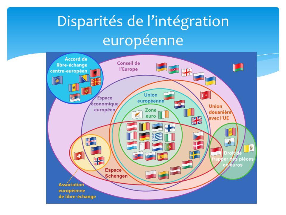 Disparités de l'intégration européenne