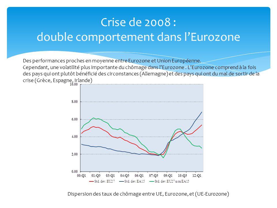 Crise de 2008 : double comportement dans l'Eurozone