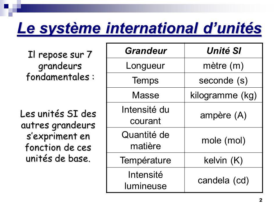 Le système international d'unités