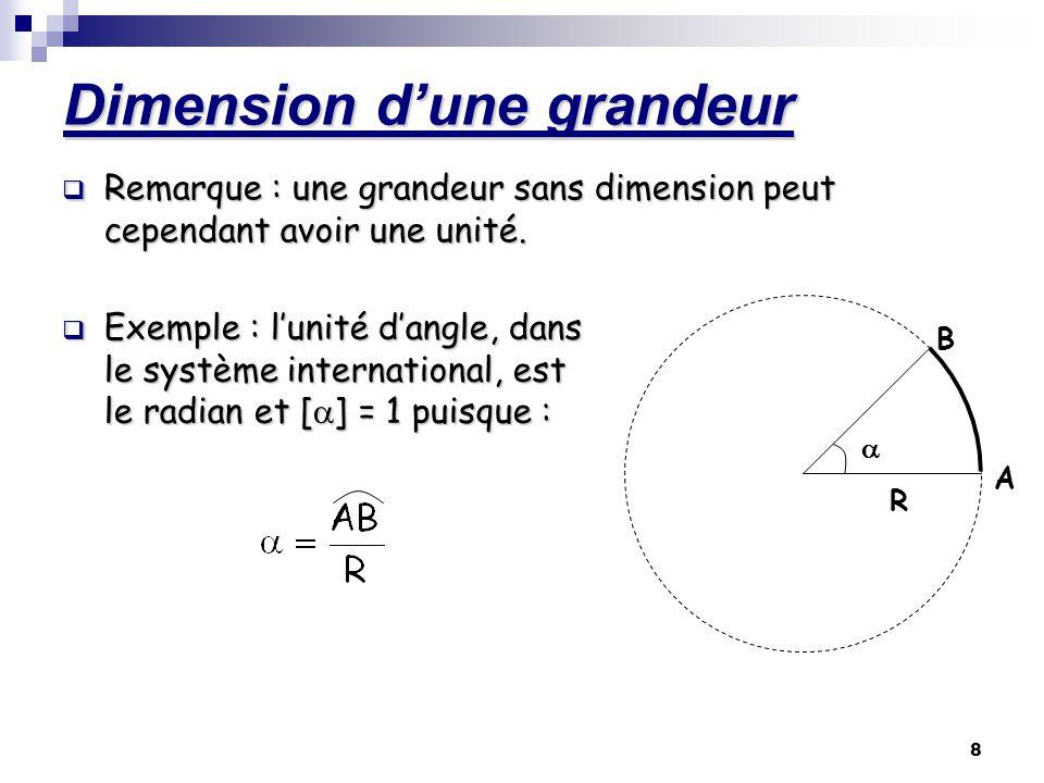 Dimension d'une grandeur