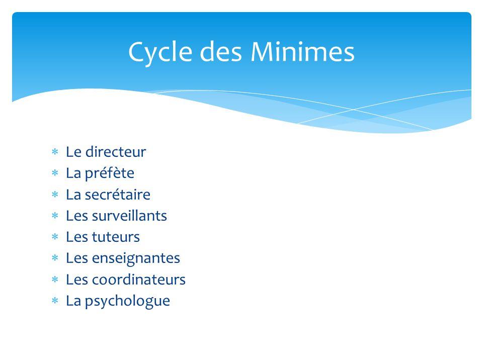 Cycle des Minimes Le directeur La préfète La secrétaire