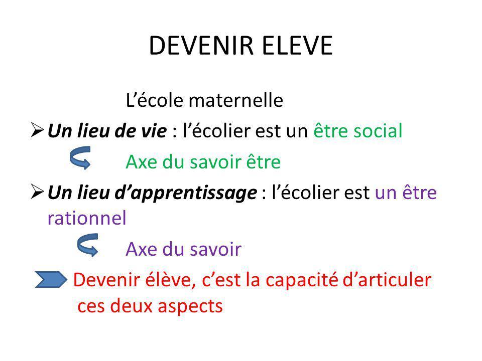 DEVENIR ELEVE L'école maternelle