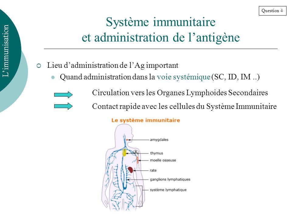 Système immunitaire et administration de l'antigène