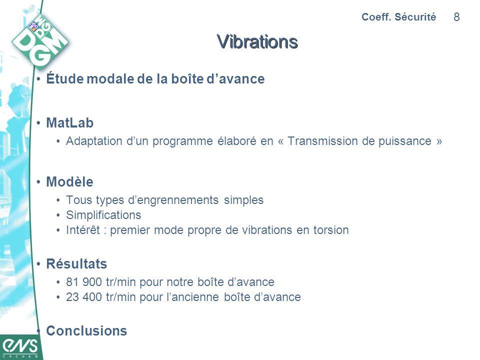Vibrations Étude modale de la boîte d'avance MatLab Modèle Résultats